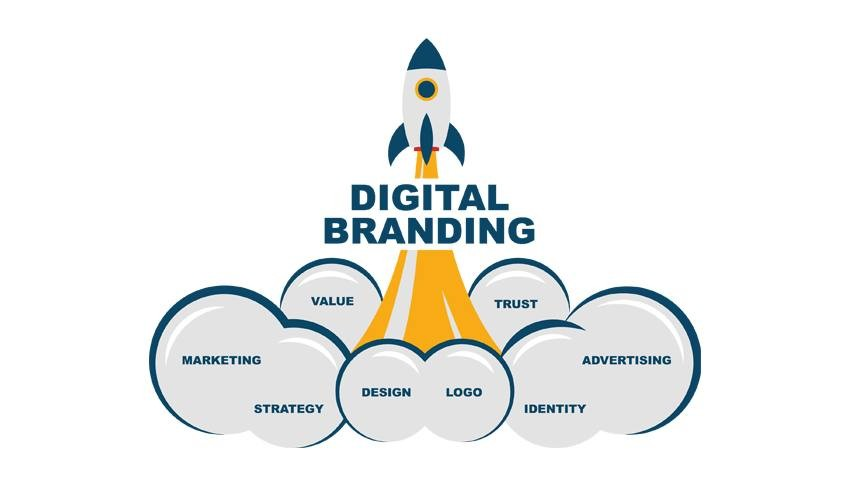 Importance of Digital Branding
